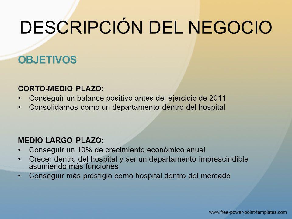 Corporacion sanitaria parc tauli professionals dating 4