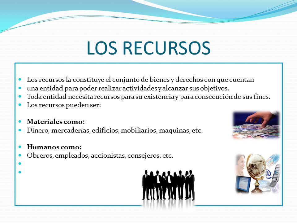 LOS RECURSOS Los recursos la constituye el conjunto de bienes y derechos con que cuentan.