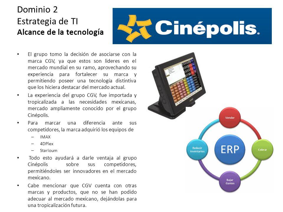 Dominio 2 Estrategia de TI Alcance de la tecnología