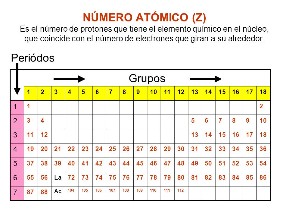 La tabla periodica anionescationes e istopos ppt video online 2 nmero urtaz Image collections