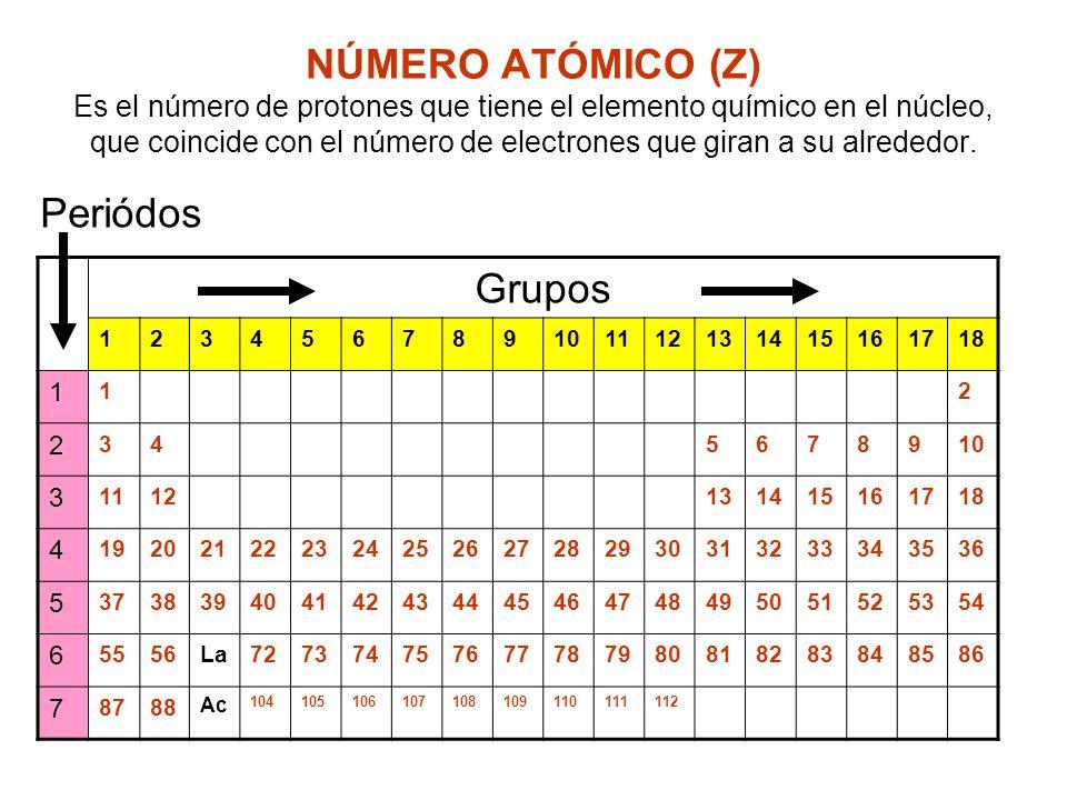 La tabla periodica anionescationes e istopos ppt video online for Cocinas modernas trackid sp 006