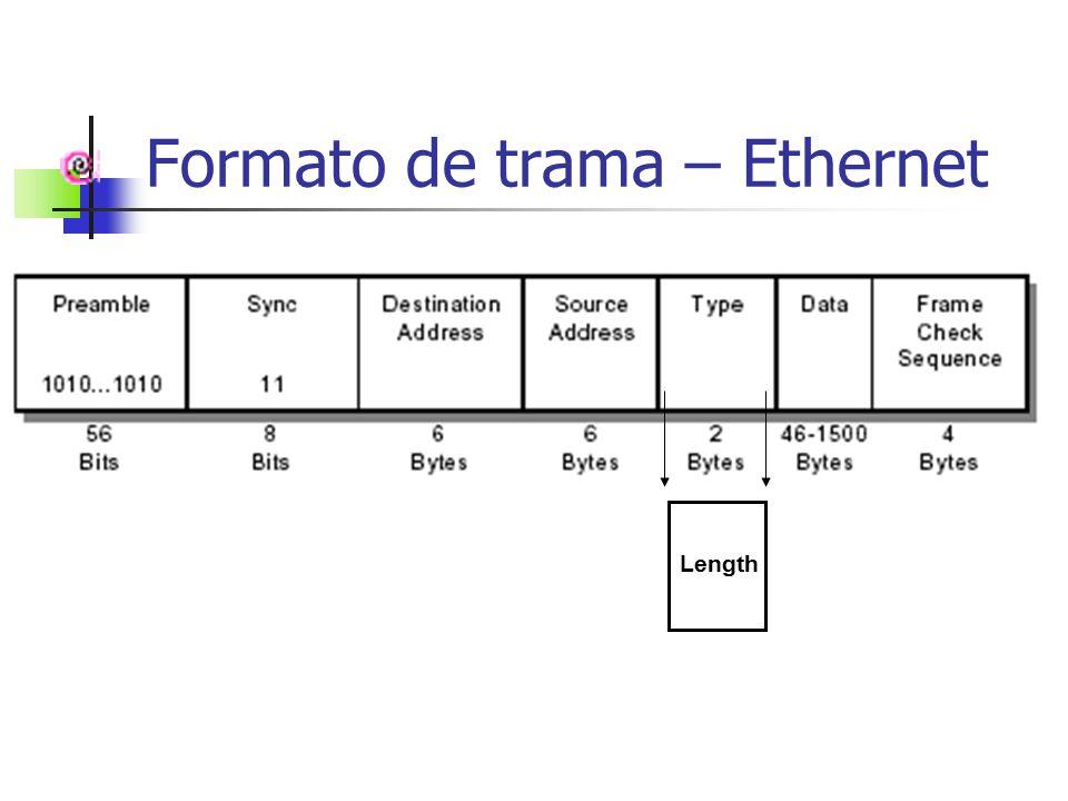 Hermosa Formato De Trama Ethernet Ilustración - Ideas Personalizadas ...