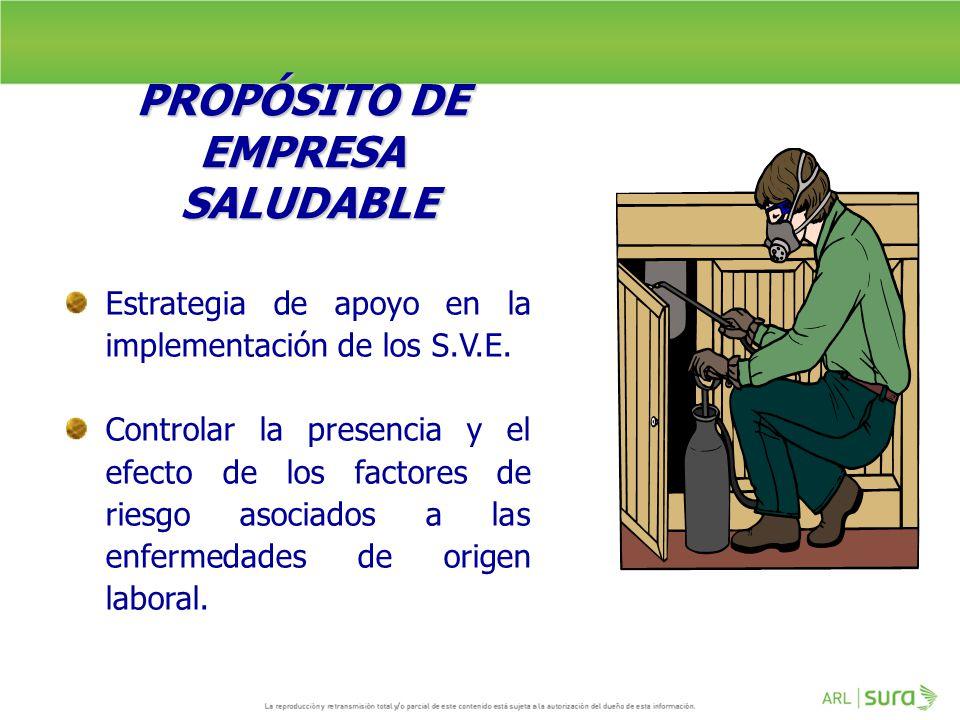 PROPÓSITO DE EMPRESA SALUDABLE