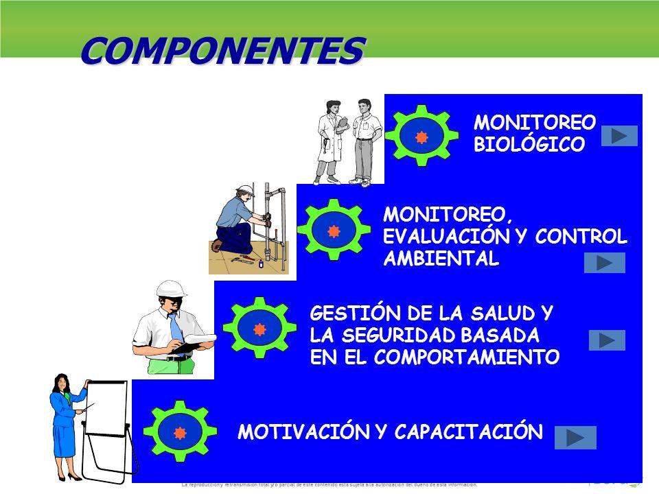 COMPONENTES MONITOREO BIOLÓGICO