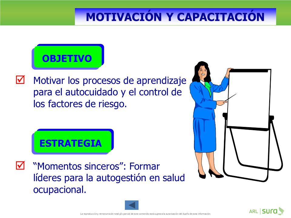 MOTIVACIÓN Y CAPACITACIÓN