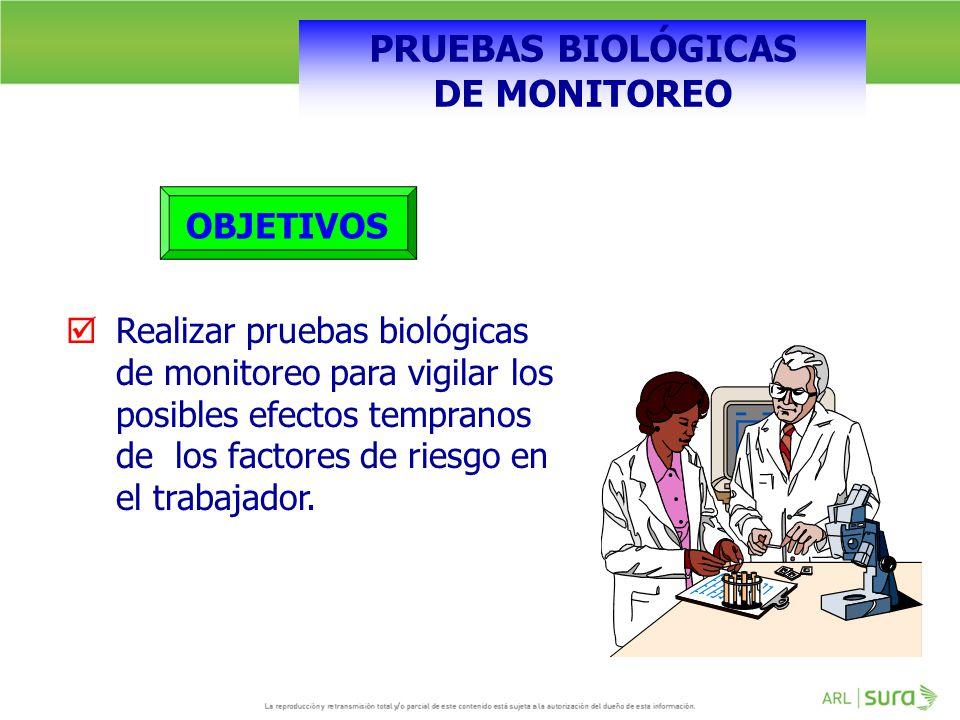 PRUEBAS BIOLÓGICAS DE MONITOREO