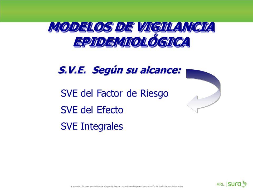 MODELOS DE VIGILANCIA EPIDEMIOLÓGICA
