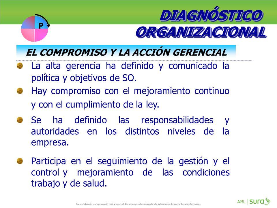 EL COMPROMISO Y LA ACCIÓN GERENCIAL