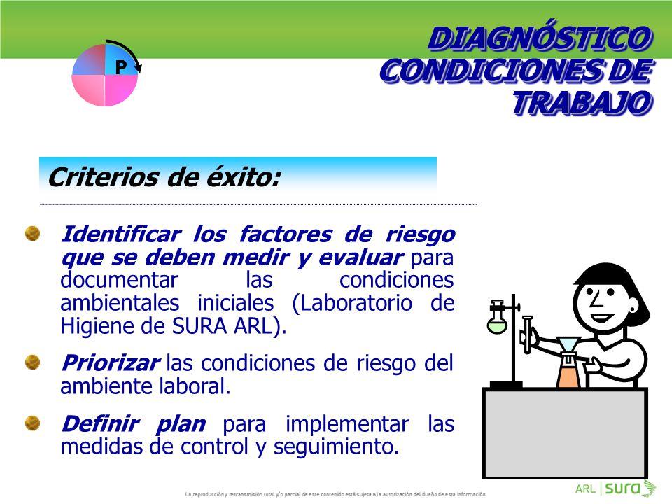 DIAGNÓSTICO CONDICIONES DE TRABAJO
