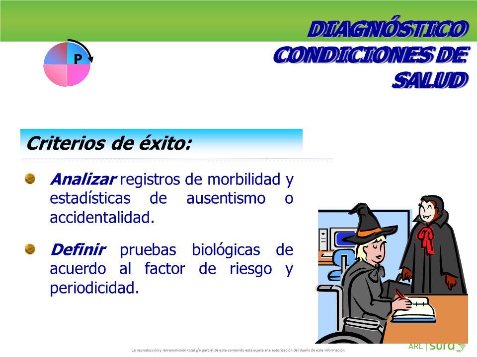 DIAGNÓSTICO CONDICIONES DE SALUD