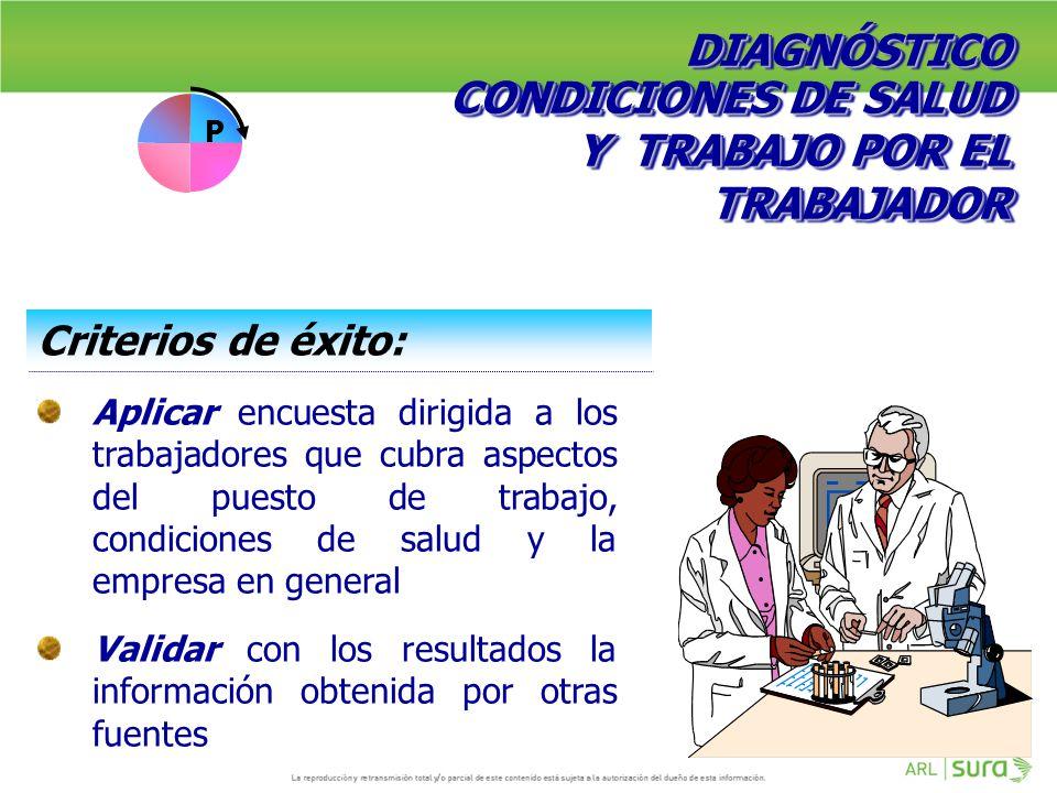 DIAGNÓSTICO CONDICIONES DE SALUD Y TRABAJO POR EL TRABAJADOR