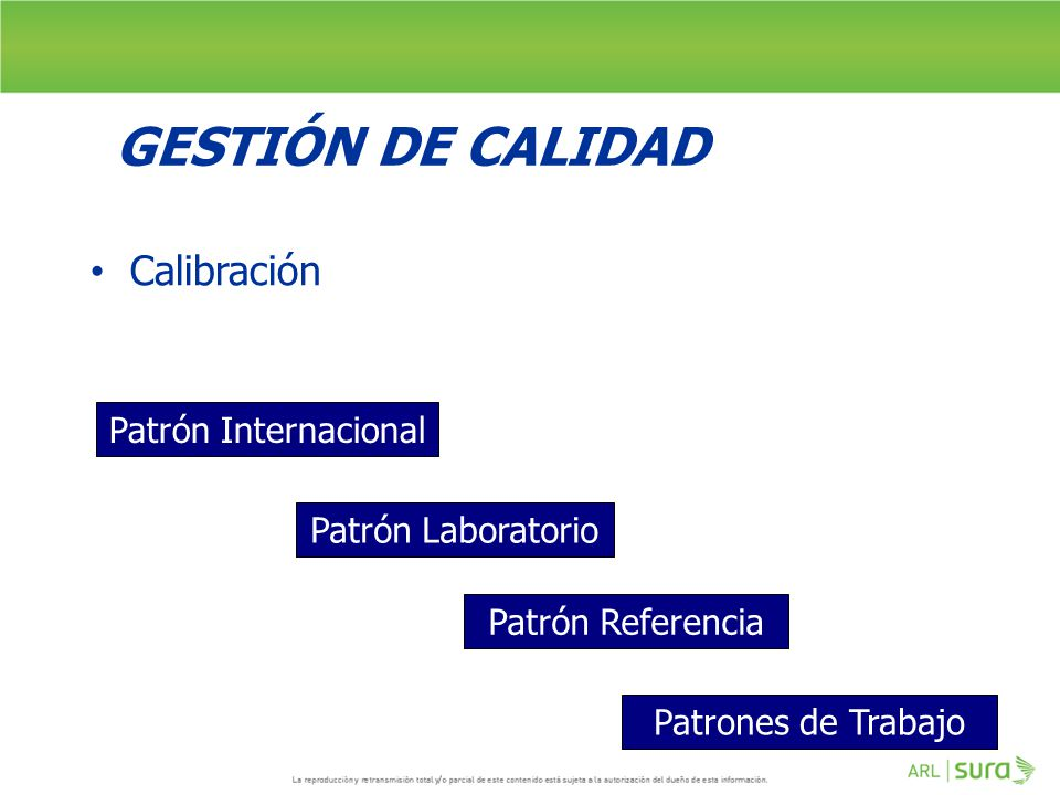GESTIÓN DE CALIDAD Calibración Patrón Internacional Patrón Laboratorio