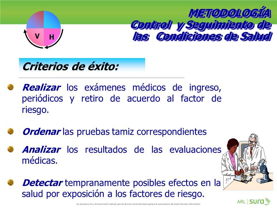 Control y Seguimiento de las Condiciones de Salud