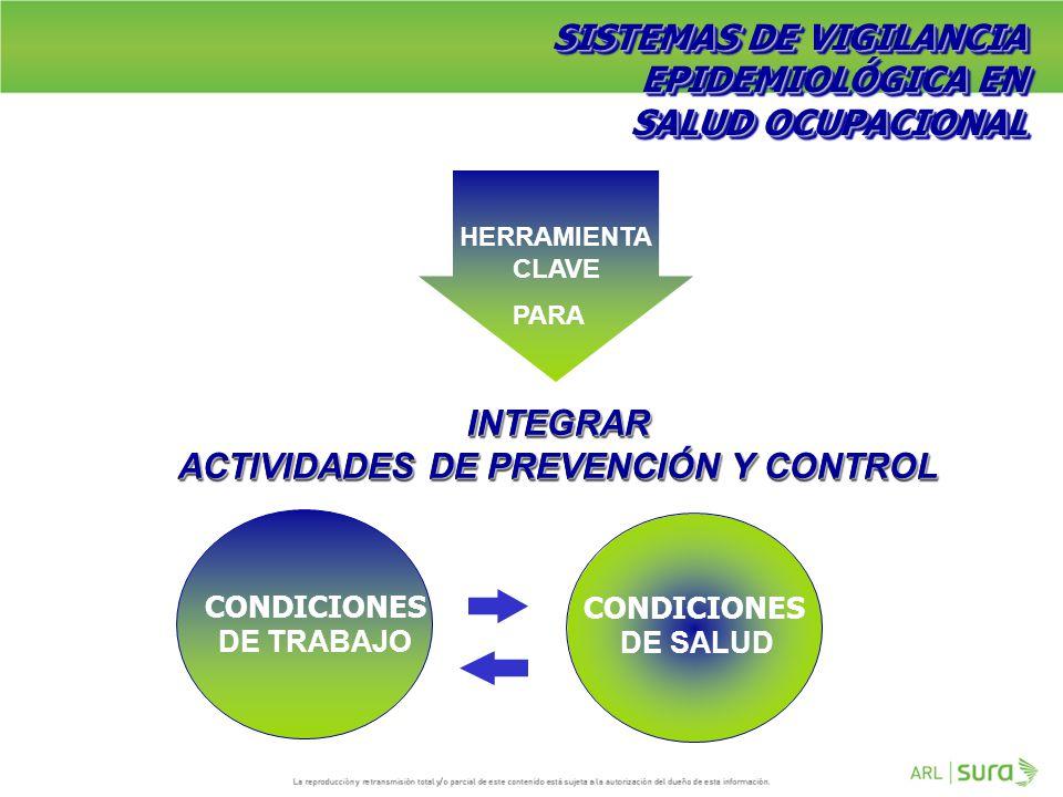 ACTIVIDADES DE PREVENCIÓN Y CONTROL
