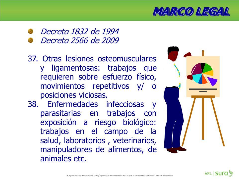MARCO LEGAL Decreto 1832 de 1994 Decreto 2566 de 2009
