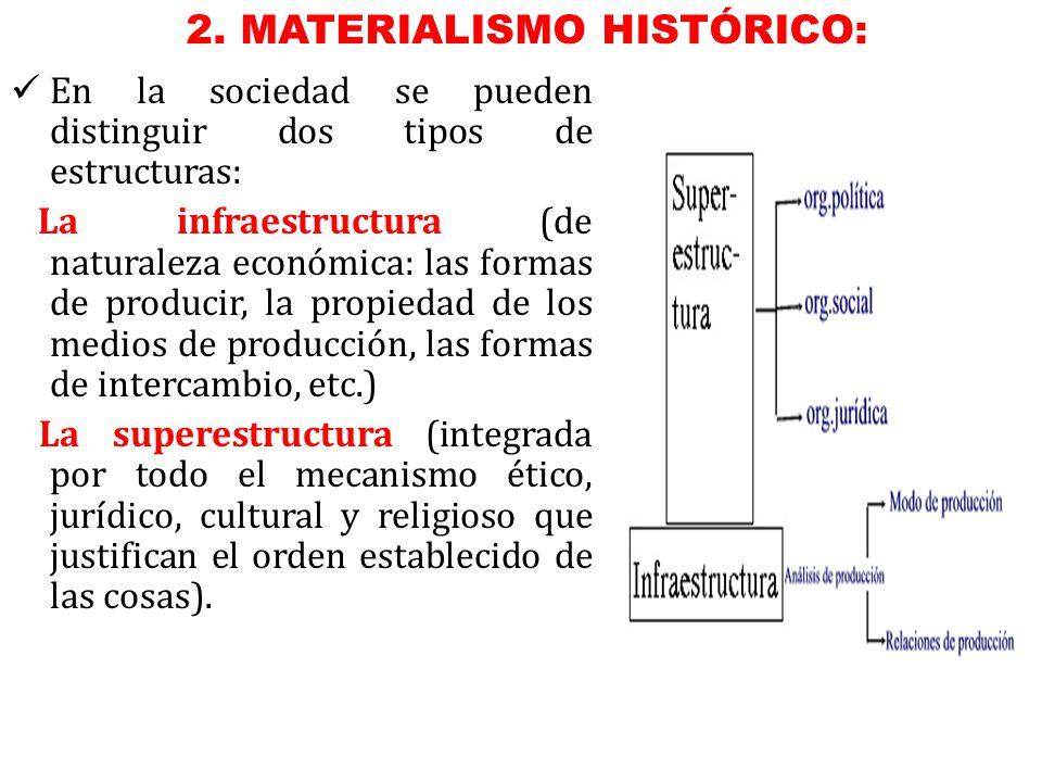 2. MATERIALISMO HISTÓRICO: