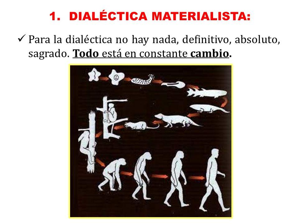 DIALÉCTICA MATERIALISTA: