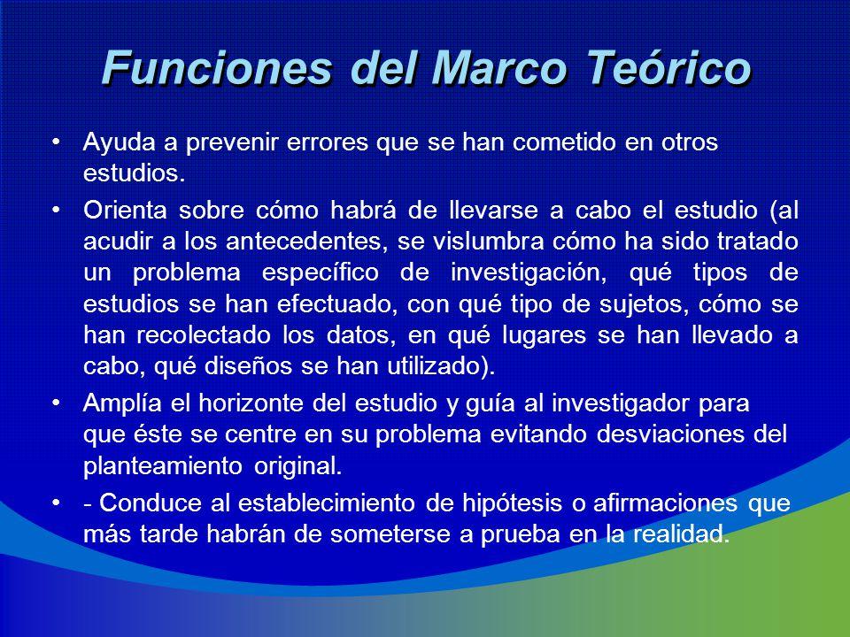 MARCO TEORICO Elemento Fundamental en el Proceso de Investigación ...