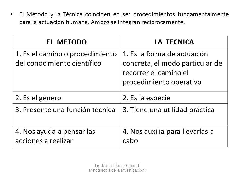Lic. Maria Elena Guerra Toro