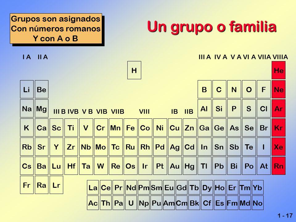 Familia 1b de la tabla periodica harris industries nomenclatura inorganica ppt video online descargar urtaz Gallery