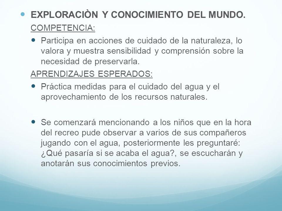 EXPLORACIÒN Y CONOCIMIENTO DEL MUNDO.