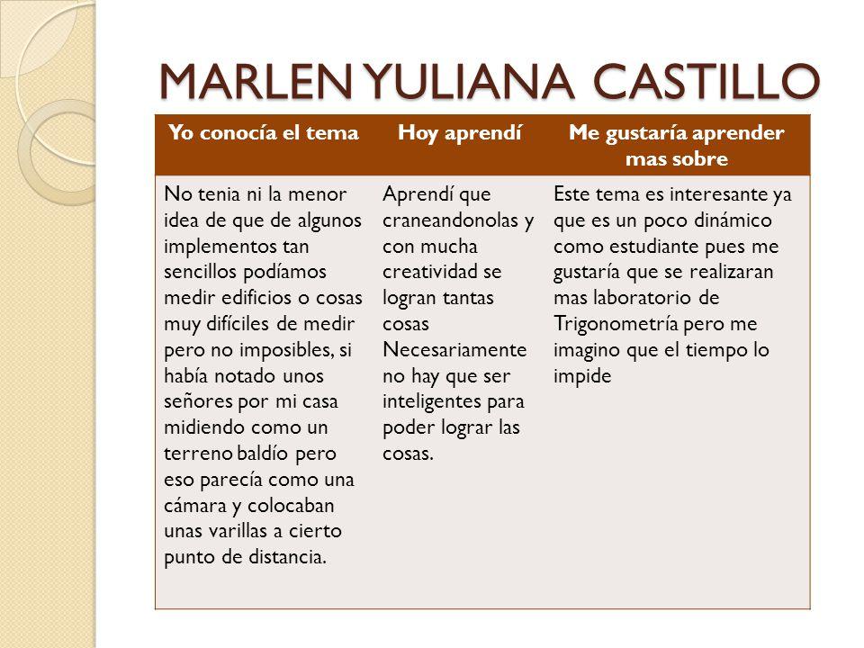 MARLEN YULIANA CASTILLO