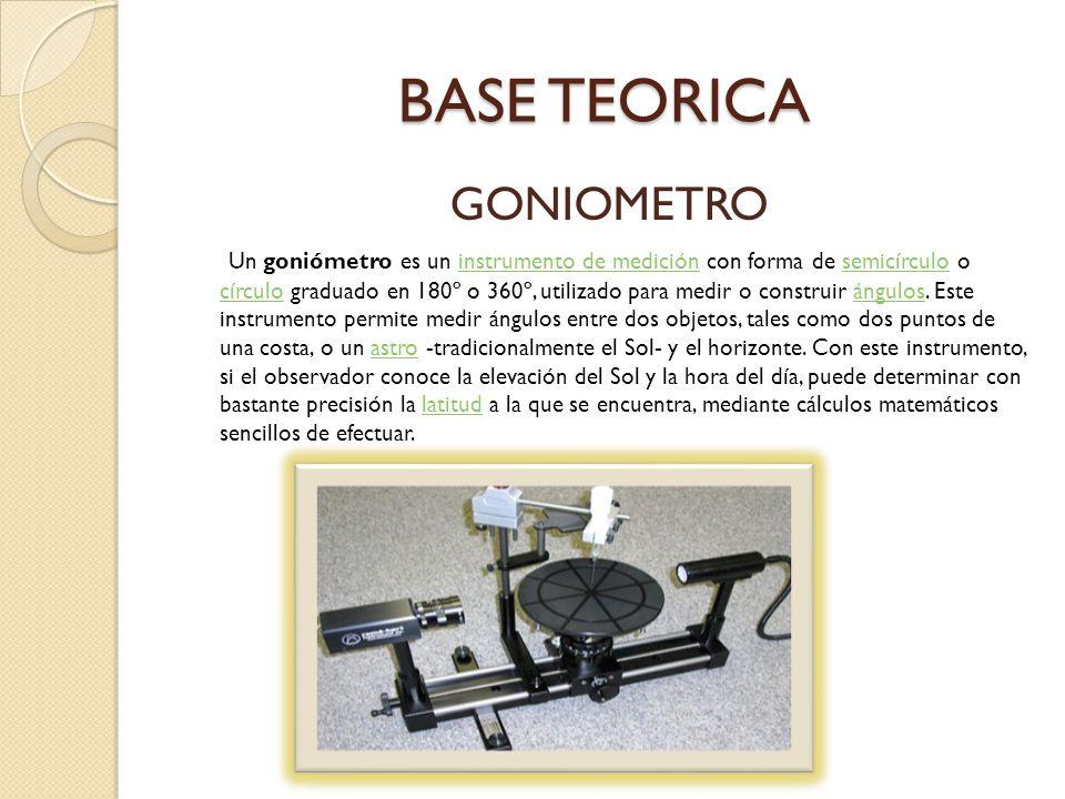 BASE TEORICA GONIOMETRO