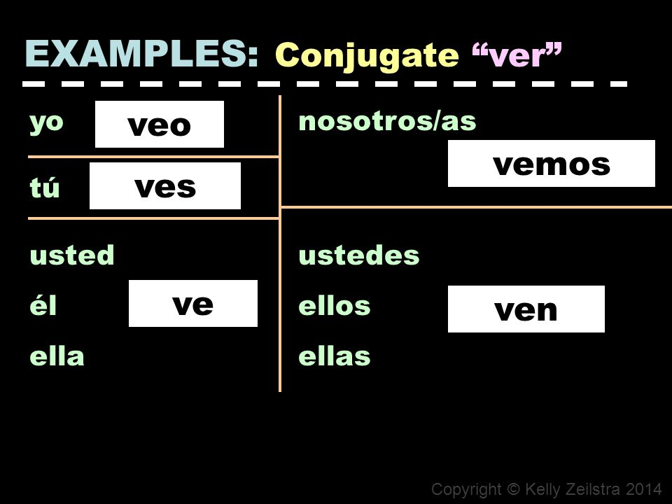 EXAMPLES: Conjugate ver