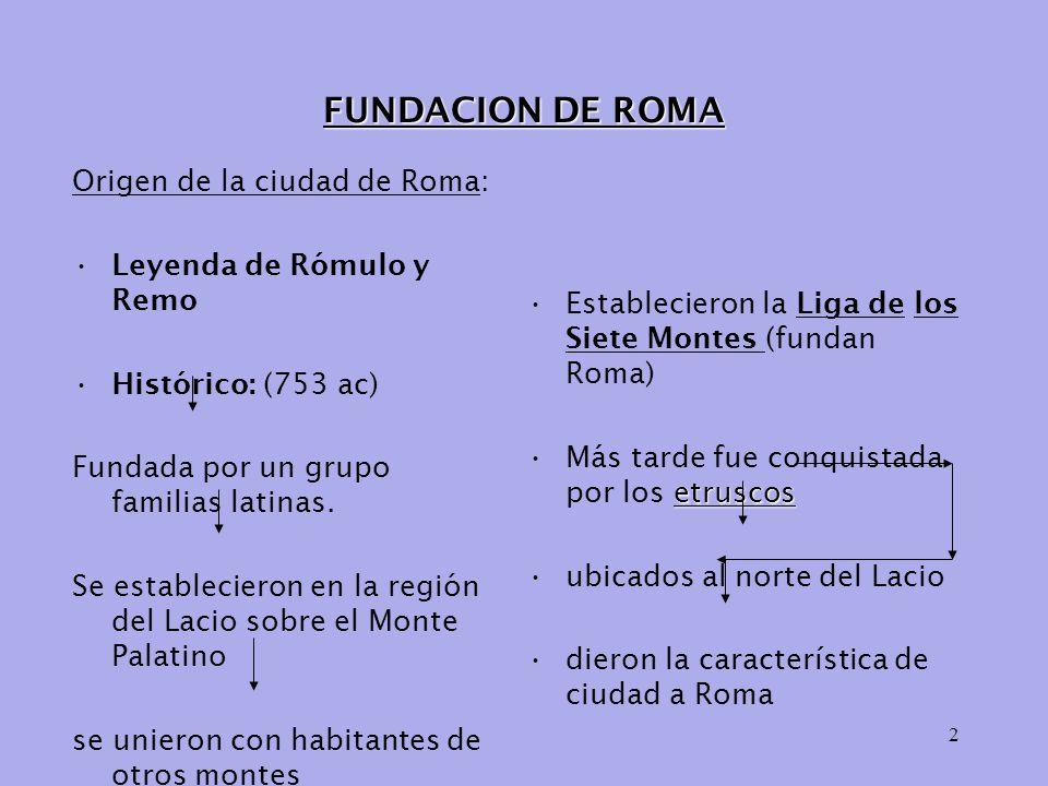 FUNDACION DE ROMA Origen de la ciudad de Roma: