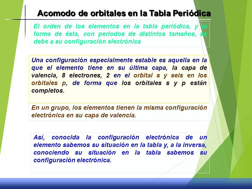 acomodo de orbitales en la tabla peridica - Tabla Periodica Ultima