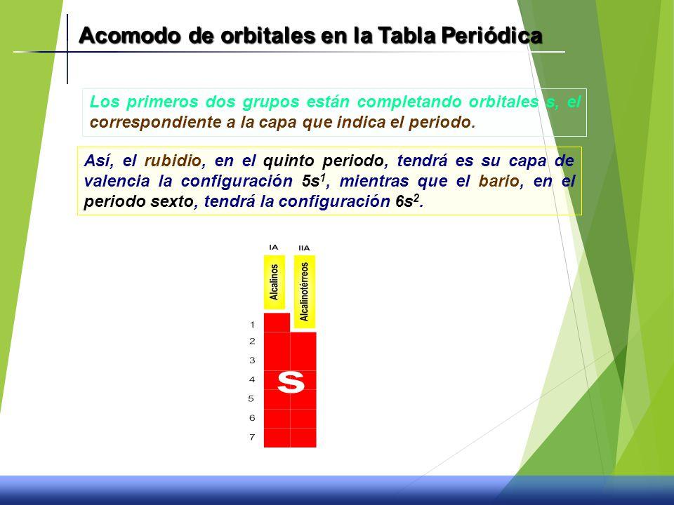 La tabla peridica y propiedades quimicas ppt video online acomodo de orbitales en la tabla peridica urtaz Choice Image