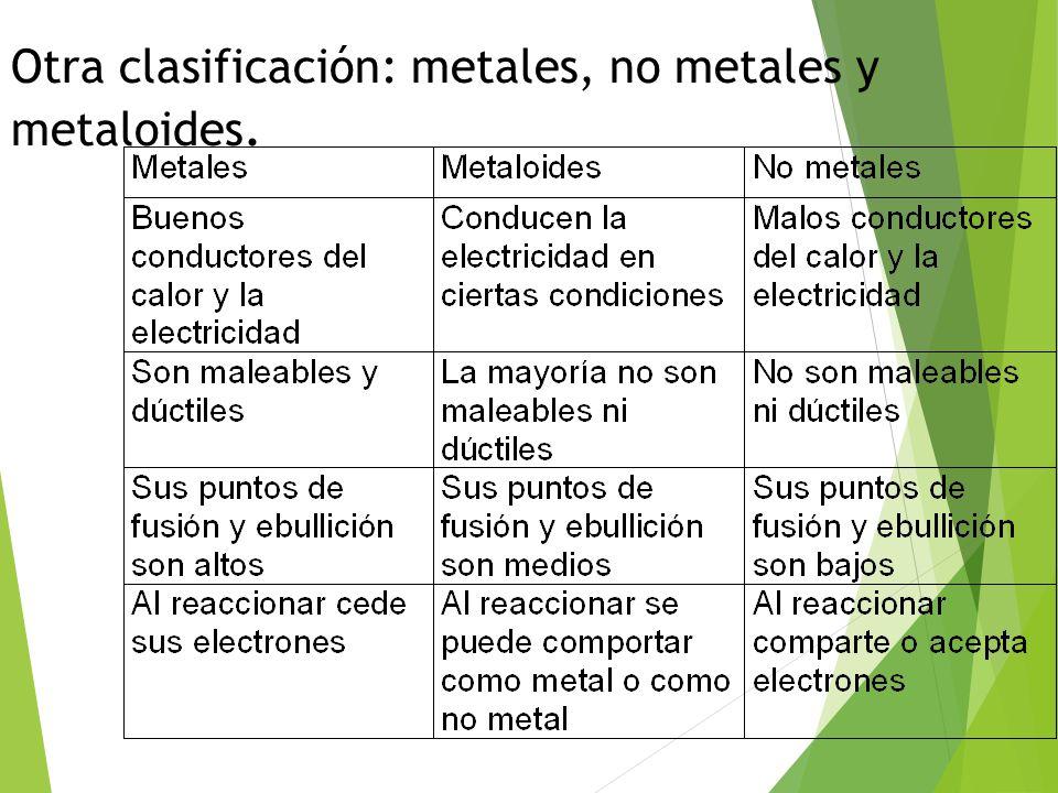 La tabla peridica y propiedades quimicas ppt video online descargar 32 otra clasificacin metales no metales y metaloides urtaz Choice Image