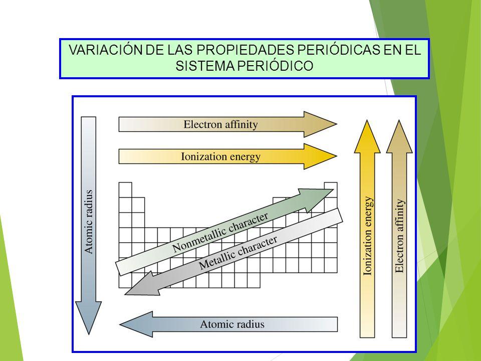La tabla peridica y propiedades quimicas ppt video online descargar 55 variacin de las propiedades peridicas en el sistema peridico urtaz Image collections