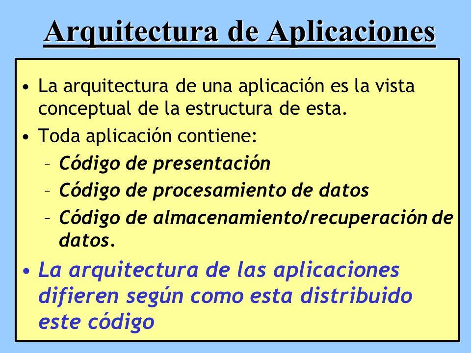 Modelo de aplicaciones distribuidas en internet ppt for En que consiste la arquitectura