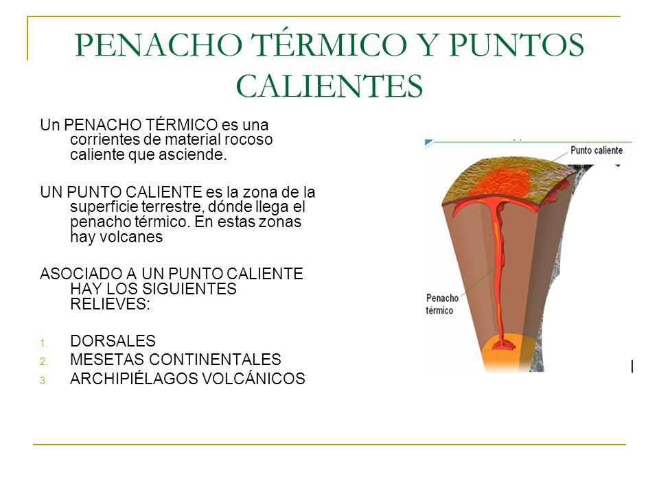 Tema 9 manifestaciones de la din mica terrestre ppt - Que es un emisor termico ...