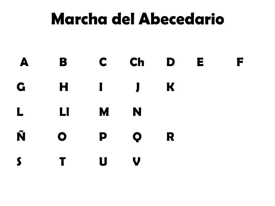 Y Los Sonidos Del Español: ñ , J, Ll, H , Rr, Ch, Z