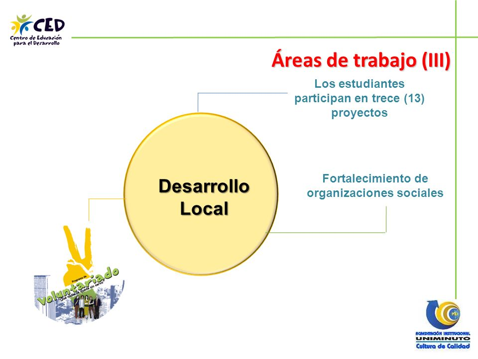 Áreas de trabajo (III) Desarrollo Local