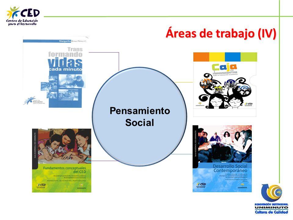 Áreas de trabajo (IV) Pensamiento Social