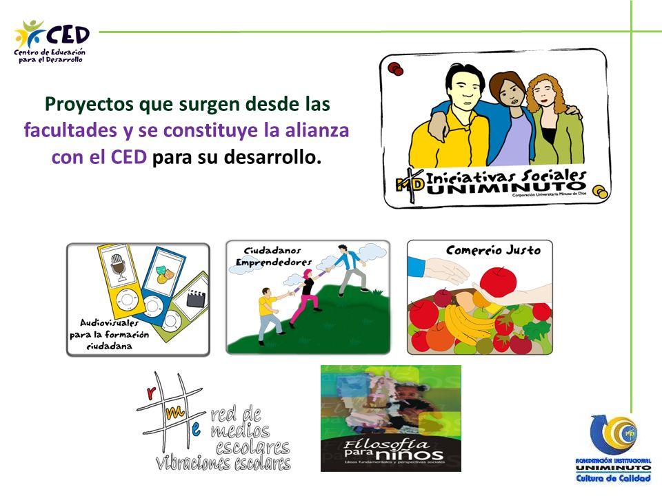 Proyectos que surgen desde las facultades y se constituye la alianza con el CED para su desarrollo.