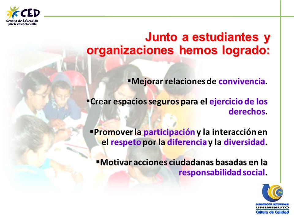 Junto a estudiantes y organizaciones hemos logrado: