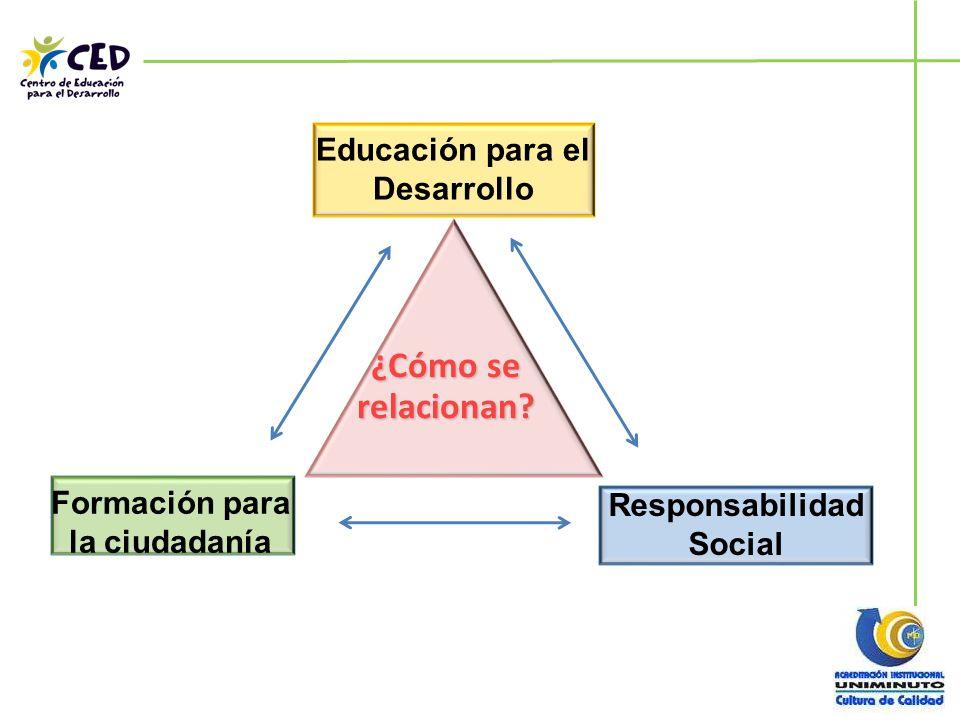 ¿Cómo se relacionan Educación para el Desarrollo