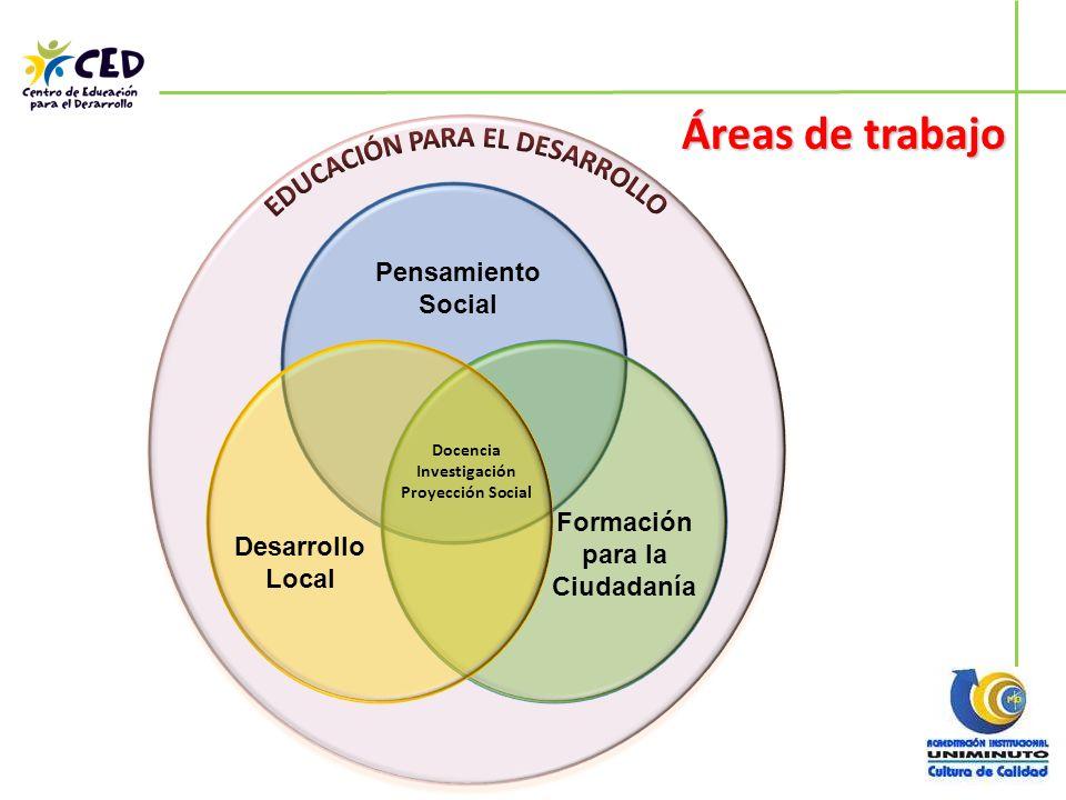 EDUCACIÓN PARA EL DESARROLLO Formación para la Ciudadanía