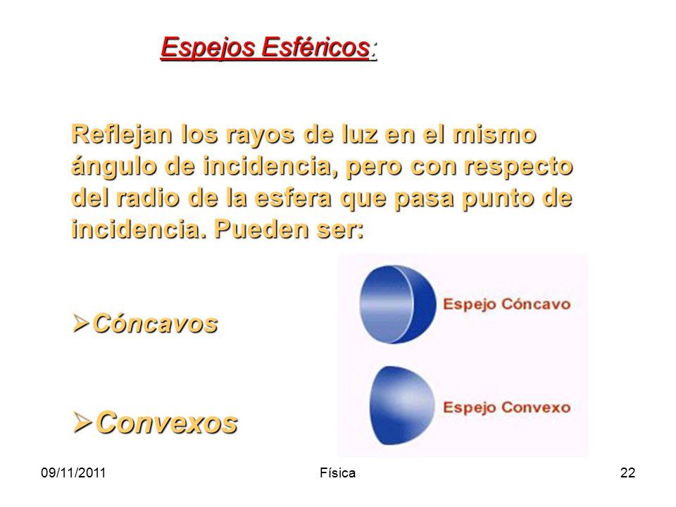 Espejos planos y esfericos ppt video online descargar for Espejos esfericos convexos