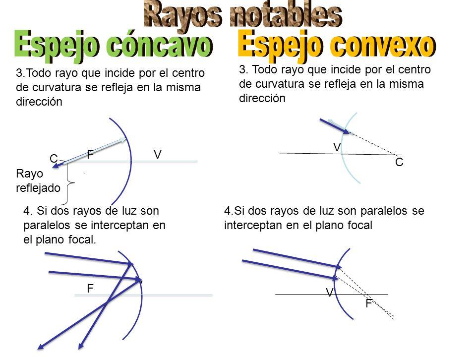 Espejos planos y esfericos ppt video online descargar for Espejos planos concavos y convexos