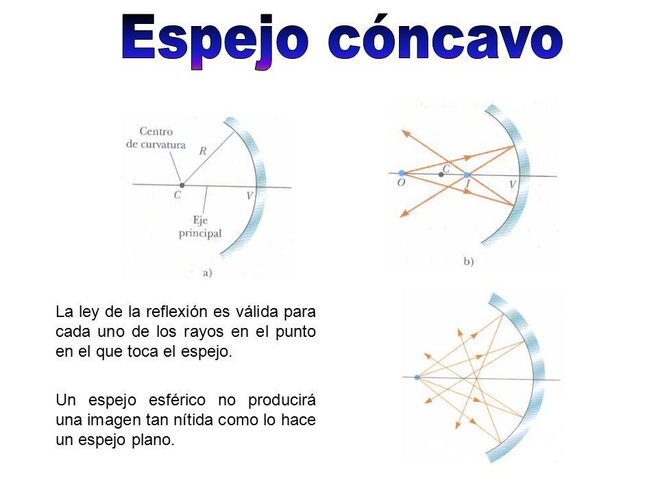 Espejos planos y esfericos ppt video online descargar for Espejo que se abre