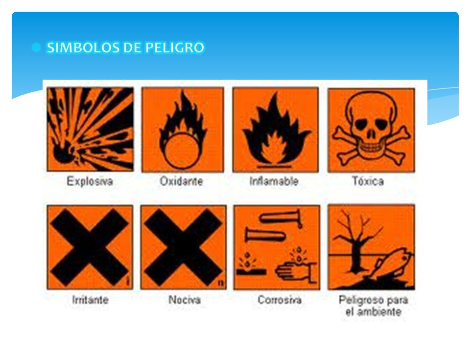 SIMBOLOS DE PELIGRO
