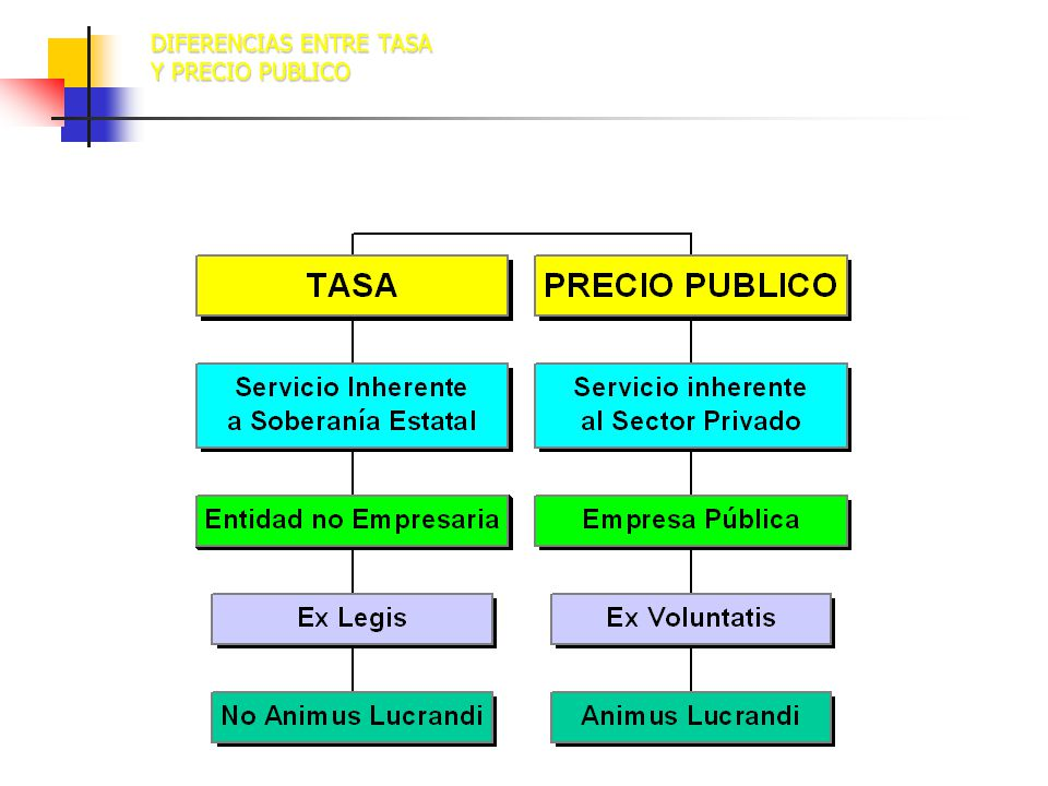 Por michael zavaleta alvarez ppt descargar for Diferencia entre licencia de apertura y licencia de actividad