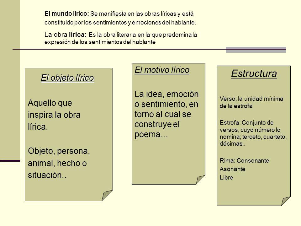 El objeto lírico Estructura El motivo lírico
