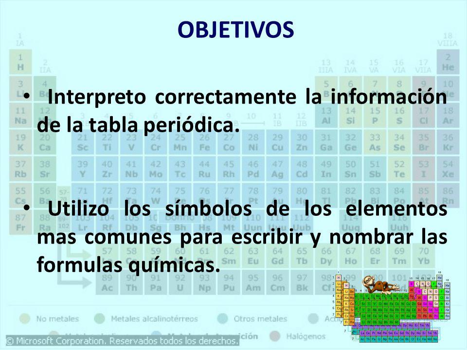 Qumica general tabla periodica ppt descargar objetivos interpreto correctamente la informacin de la tabla peridica urtaz Image collections