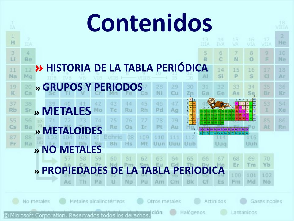 Historia de la tabla periodica grupos y periodos gallery periodic historia de la tabla periodica grupos y periodos thank you for visiting flavorsomefo nowadays were excited to declare that we have discovered an urtaz Choice Image